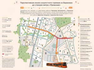 Проект трамвайной линии